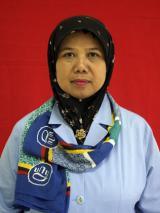 Dr. Zamtinah, M.Pd.